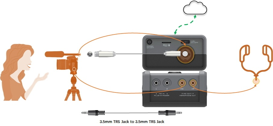 Wireless Audio Recording for videographers and video projects